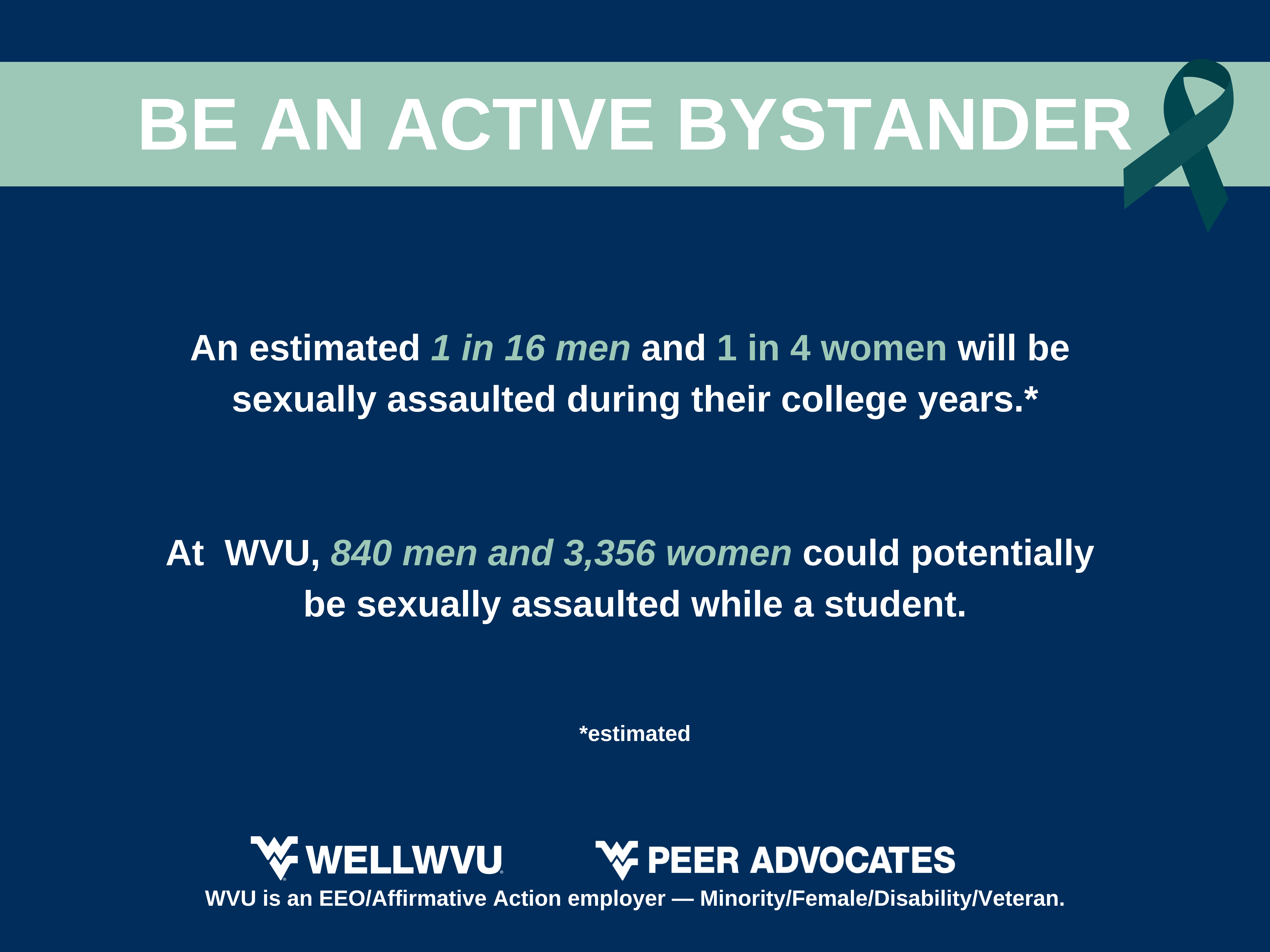 Be An Active Bystander Infographic